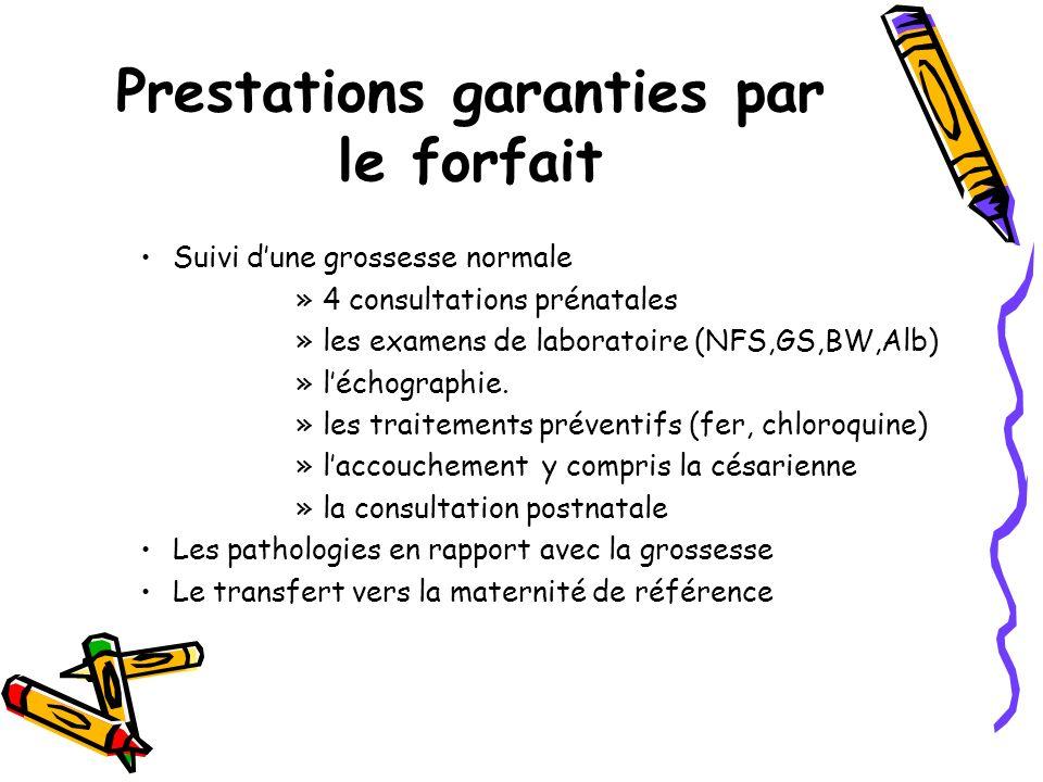 Prestations garanties par le forfait Suivi dune grossesse normale »4 consultations prénatales »les examens de laboratoire (NFS,GS,BW,Alb) »léchographie.