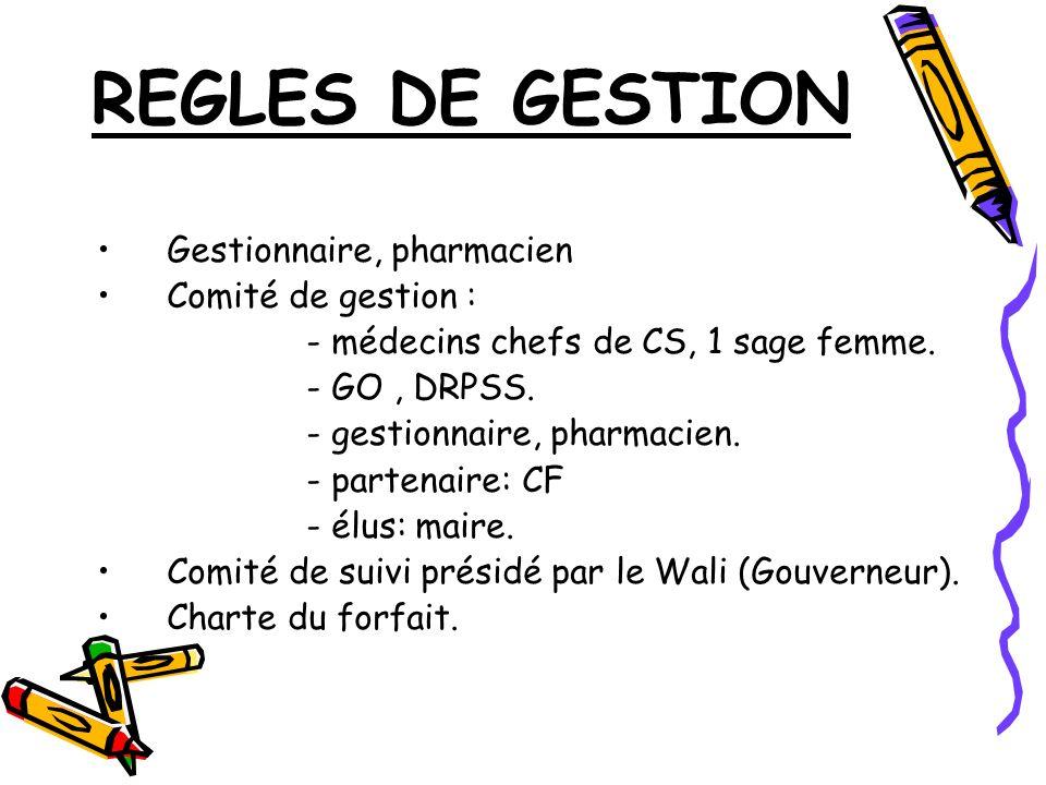 REGLES DE GESTION Gestionnaire, pharmacien Comité de gestion : - médecins chefs de CS, 1 sage femme.
