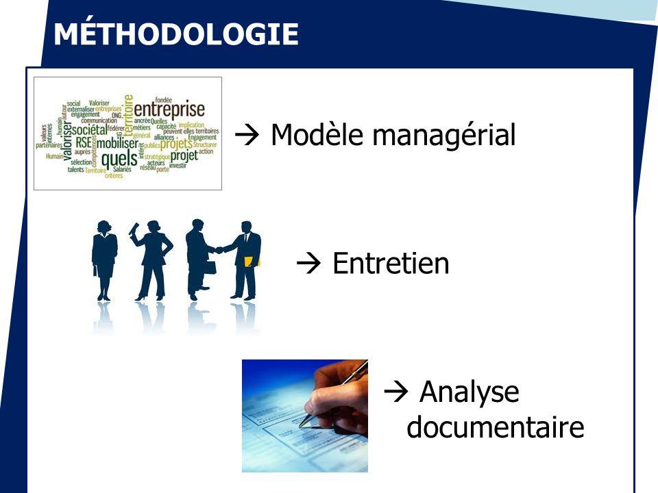 Modèle managérial MÉTHODOLOGIE Entretien Analyse documentaire