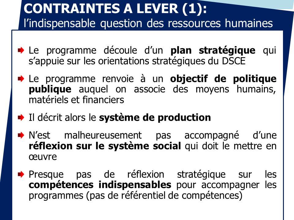 CONTRAINTES A LEVER (1): lindispensable question des ressources humaines Le programme découle dun plan stratégique qui sappuie sur les orientations st