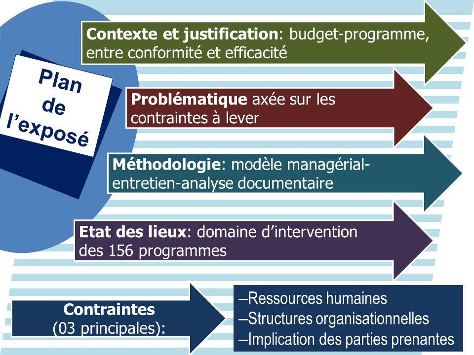 Contexte et justification: budget-programme, entre conformité et efficacité Problématique axée sur les contraintes à lever Méthodologie: modèle managé