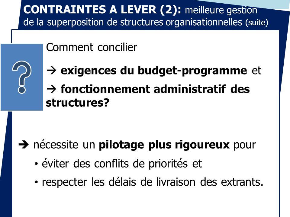 CONTRAINTES A LEVER (2): meilleure gestion de la superposition de structures organisationnelles (suite) Comment concilier exigences du budget-programm