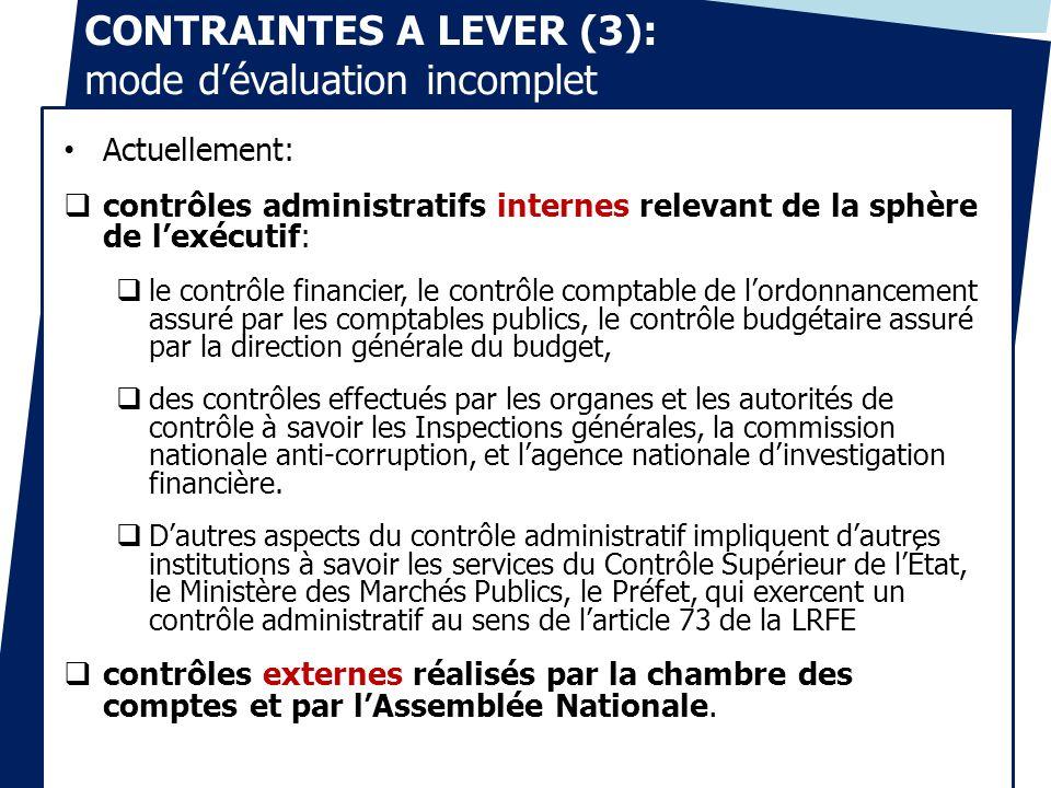 CONTRAINTES A LEVER (3): mode dévaluation incomplet Actuellement: contrôles administratifs internes relevant de la sphère de lexécutif: le contrôle fi
