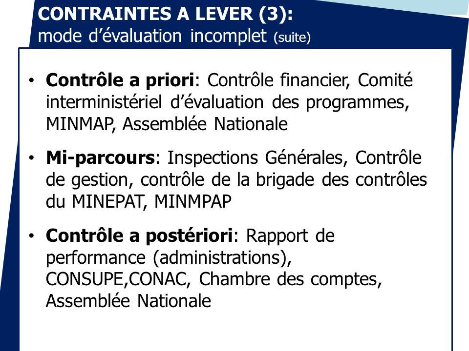 CONTRAINTES A LEVER (3): mode dévaluation incomplet (suite) Contrôle a priori: Contrôle financier, Comité interministériel dévaluation des programmes,