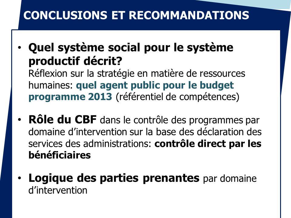 CONCLUSIONS ET RECOMMANDATIONS Quel système social pour le système productif décrit? Réflexion sur la stratégie en matière de ressources humaines: que