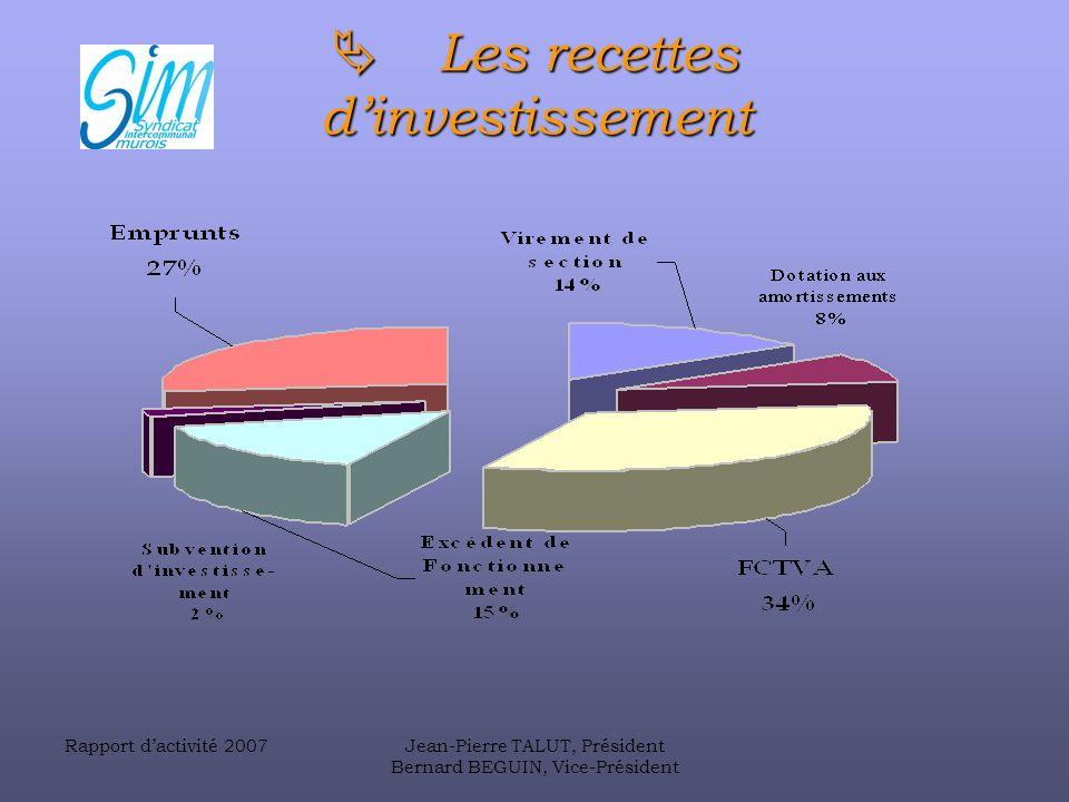 Rapport dactivité 2007Jean-Pierre TALUT, Président Bernard BEGUIN, Vice-Président Les recettes dinvestissement Les recettes dinvestissement