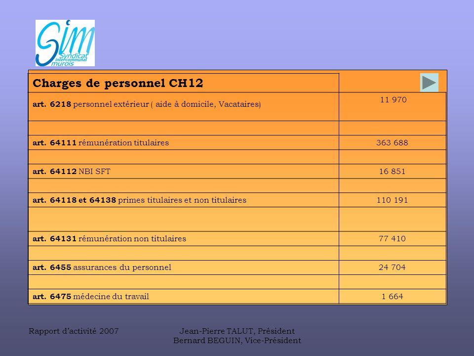 Rapport dactivité 2007Jean-Pierre TALUT, Président Bernard BEGUIN, Vice-Président Charges de personnel CH12 art.