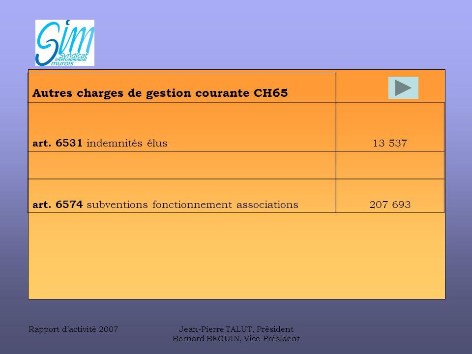 Rapport dactivité 2007Jean-Pierre TALUT, Président Bernard BEGUIN, Vice-Président Autres charges de gestion courante CH65 art.