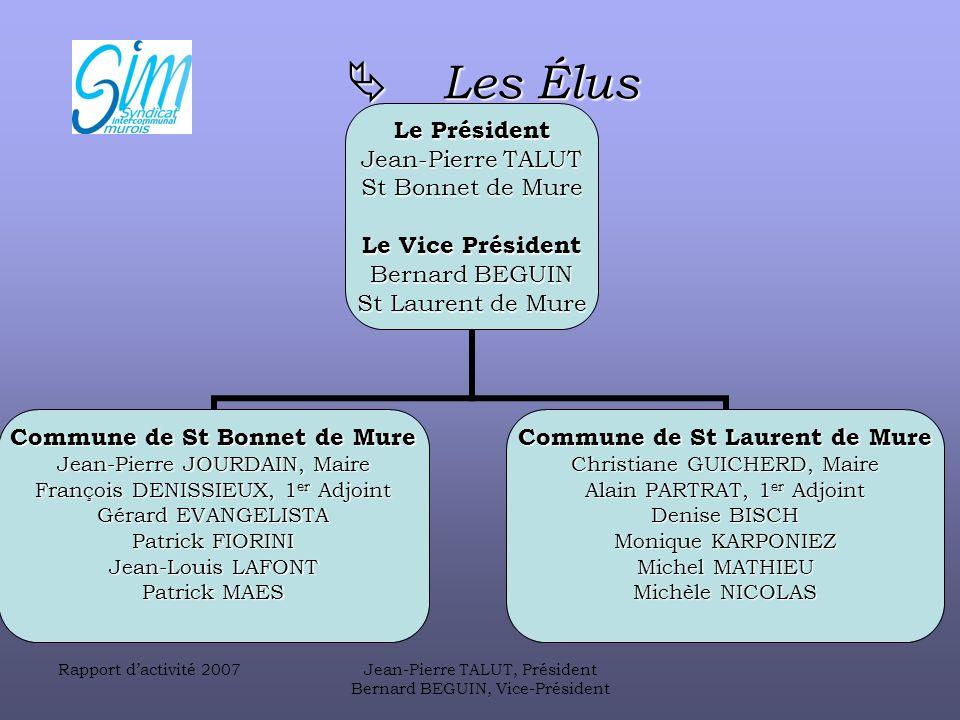 Rapport dactivité 2007Jean-Pierre TALUT, Président Bernard BEGUIN, Vice-Président Syndicat Intercommunal Murois Remboursement des emprunts CH 16 Emprunts et dettes assimilées430 633