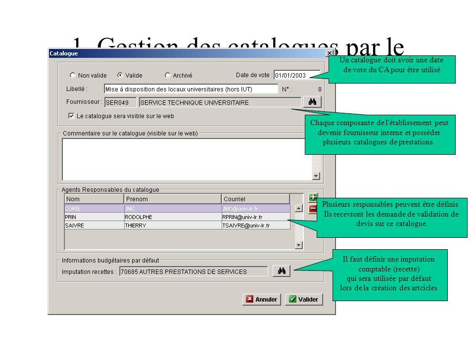 1. Gestion des catalogues par le prestataire Un catalogue doit avoir une date de vote du CA pour être utilisé Chaque composante de l'établissement peu
