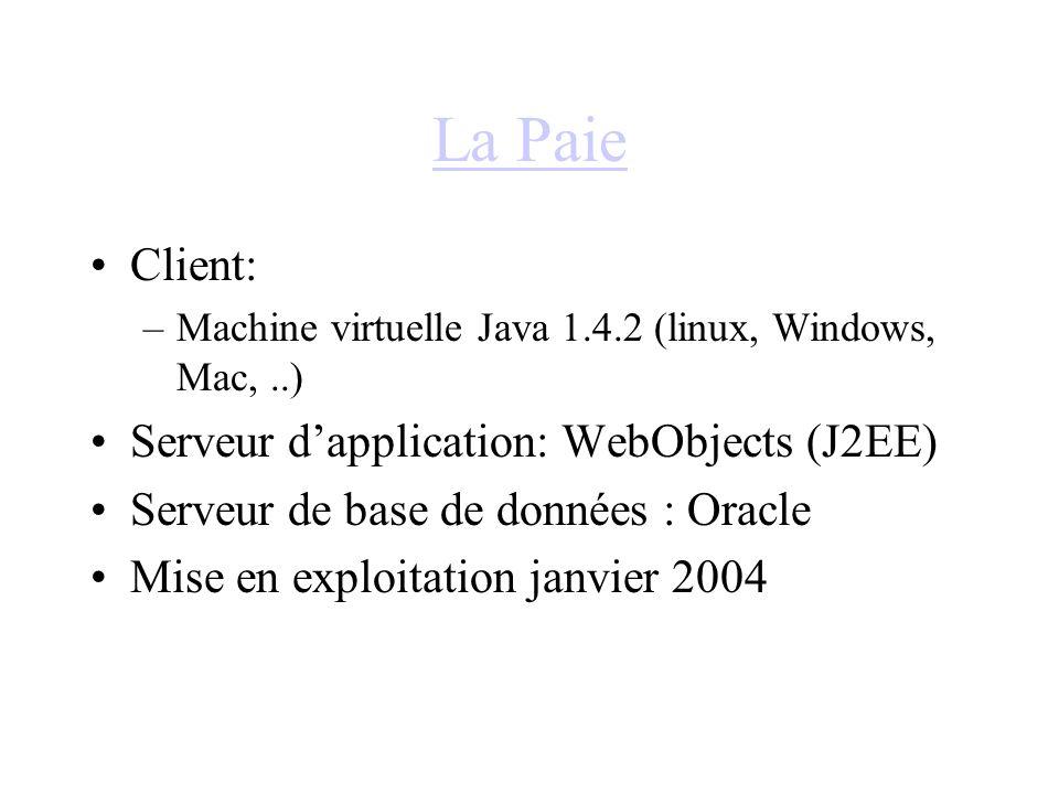 La Paie Client: –Machine virtuelle Java 1.4.2 (linux, Windows, Mac,..) Serveur dapplication: WebObjects (J2EE) Serveur de base de données : Oracle Mise en exploitation janvier 2004