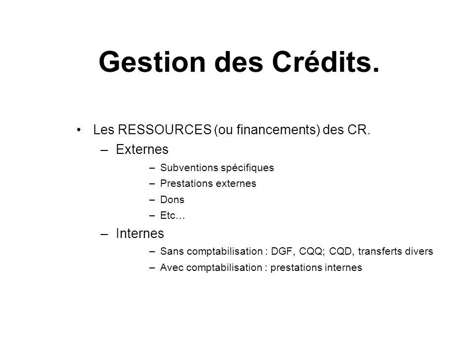 Gestion des Crédits.Les RESSOURCES (ou financements) des CR.