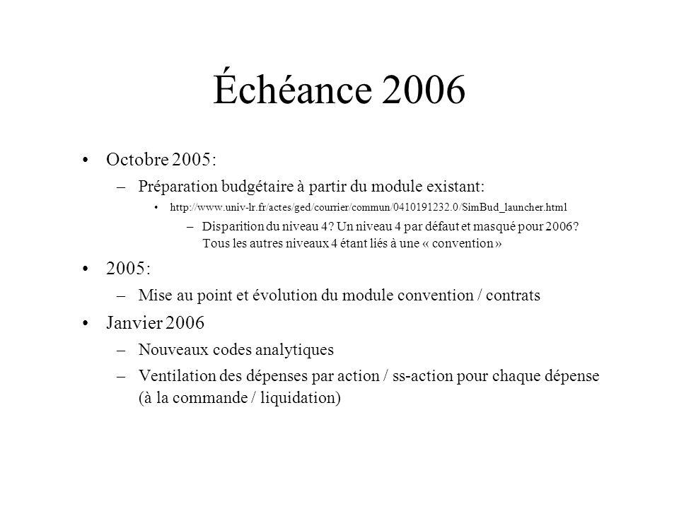 Échéance 2006 Octobre 2005: –Préparation budgétaire à partir du module existant: http://www.univ-lr.fr/actes/ged/courrier/commun/0410191232.0/SimBud_launcher.html –Disparition du niveau 4.
