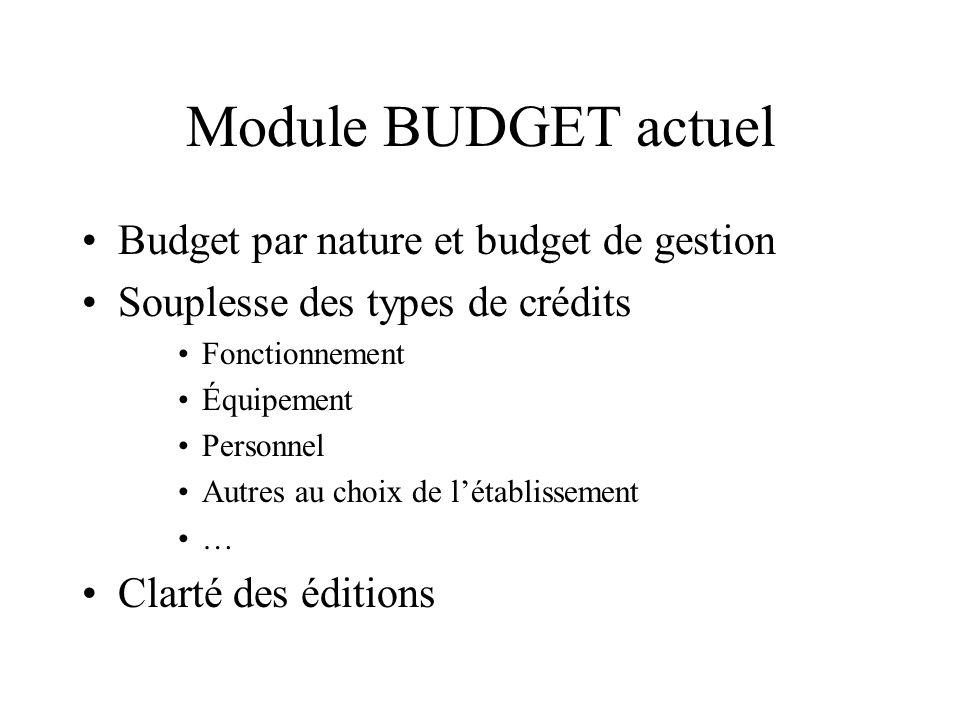 Module BUDGET actuel Budget par nature et budget de gestion Souplesse des types de crédits Fonctionnement Équipement Personnel Autres au choix de létablissement … Clarté des éditions