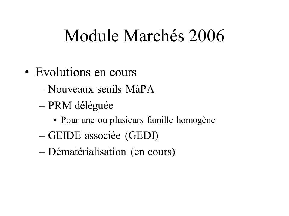 Module Marchés 2006 Evolutions en cours –Nouveaux seuils MàPA –PRM déléguée Pour une ou plusieurs famille homogène –GEIDE associée (GEDI) –Dématérialisation (en cours)