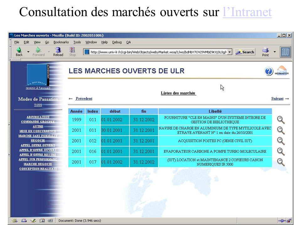 Consultation des marchés ouverts sur lIntranetlIntranet