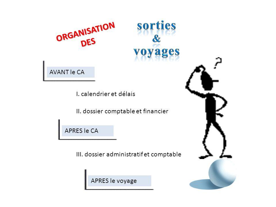 A retenir : -Tout voyage ou sortie scolaire n'est autorisé par le Conseil dAdministration [CA] qu'après étude de la Commission Permanente. - L'autoris