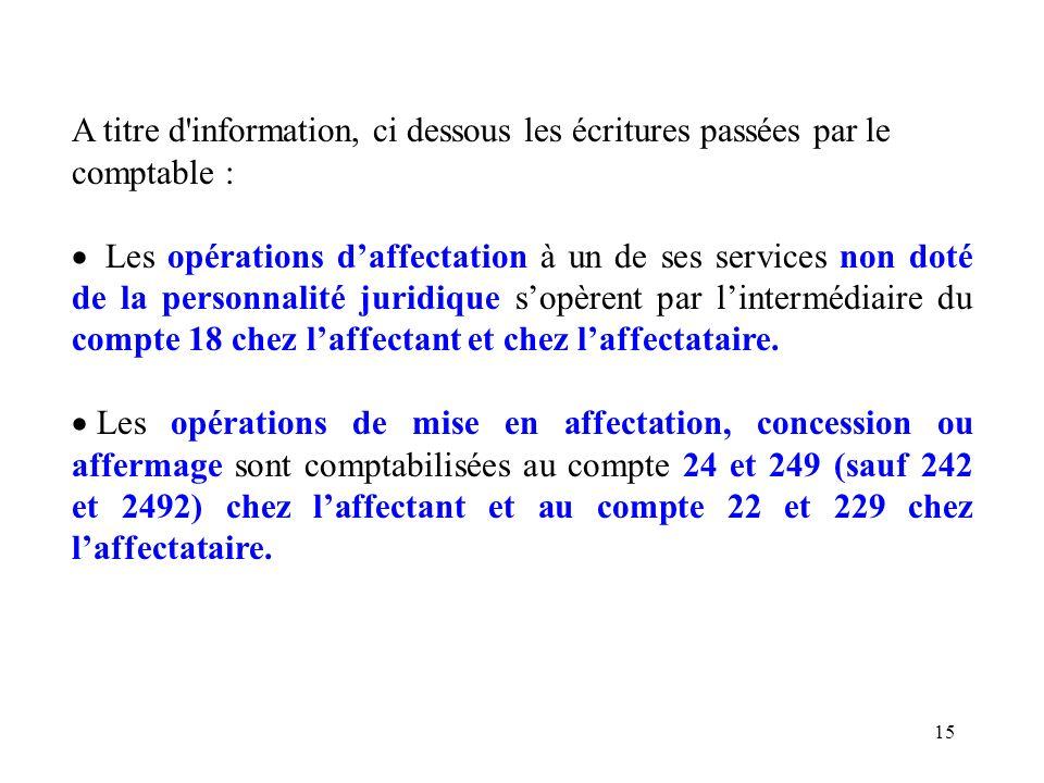 15 A titre d'information, ci dessous les écritures passées par le comptable : Les opérations daffectation à un de ses services non doté de la personna