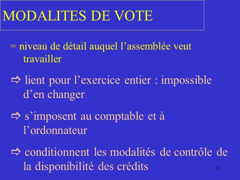 31 MODALITES DE VOTE = niveau de détail auquel lassemblée veut travailler lient pour lexercice entier : impossible den changer simposent au comptable