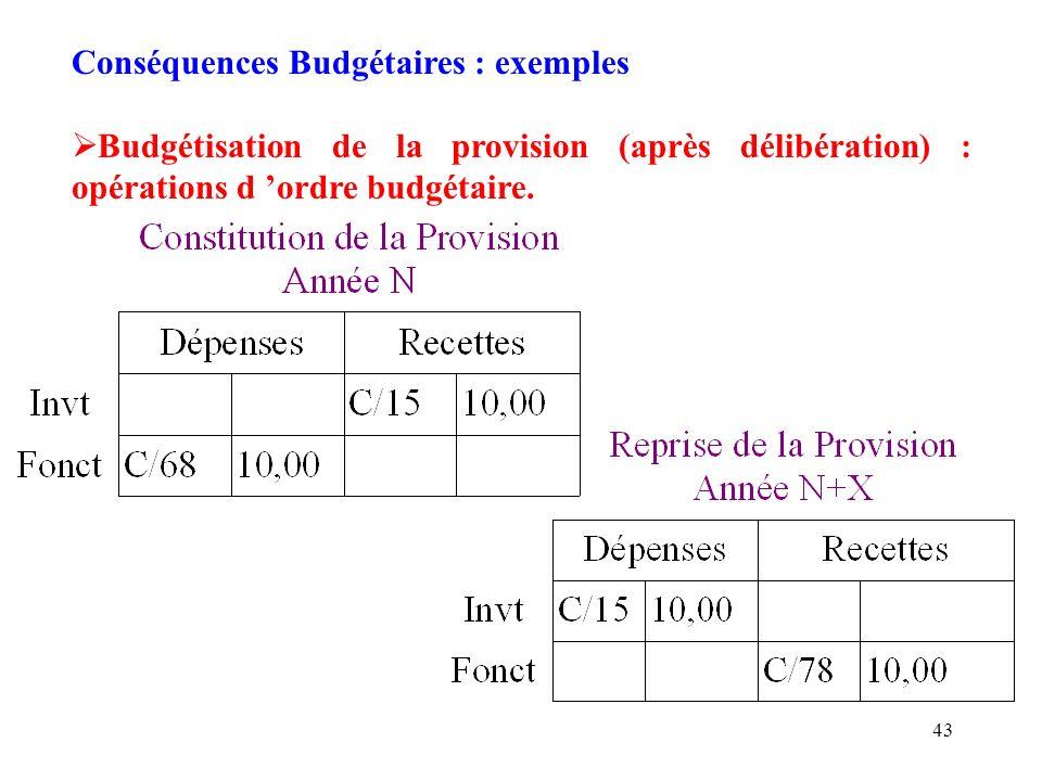 43 Conséquences Budgétaires : exemples Budgétisation de la provision (après délibération) : opérations d ordre budgétaire.