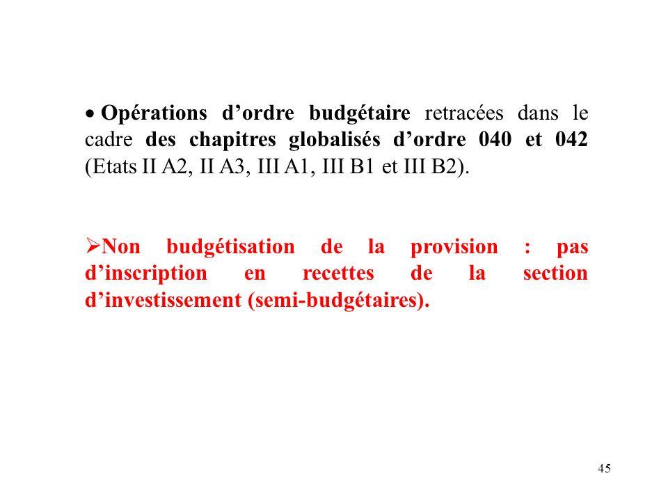 45 Opérations dordre budgétaire retracées dans le cadre des chapitres globalisés dordre 040 et 042 (Etats II A2, II A3, III A1, III B1 et III B2). Non