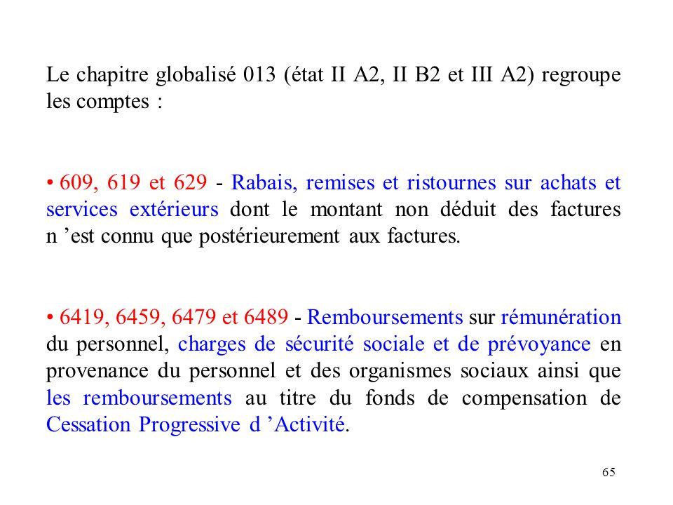 65 Le chapitre globalisé 013 (état II A2, II B2 et III A2) regroupe les comptes : 609, 619 et 629 - Rabais, remises et ristournes sur achats et servic