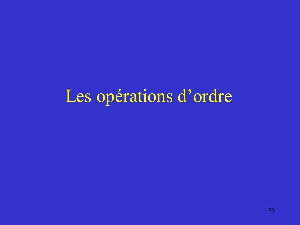 83 Les opérations dordre