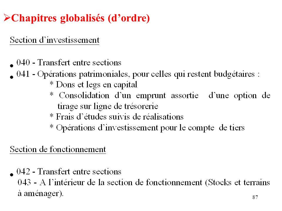 87 Chapitres globalisés (dordre)