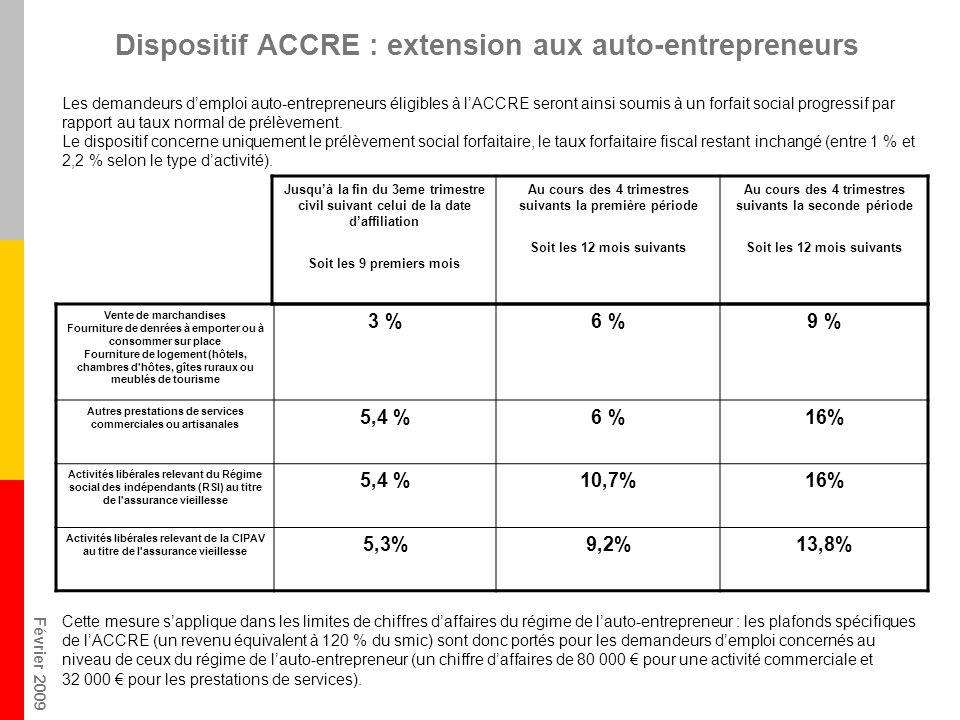 Février 2009 Dispositif ACCRE : extension aux auto-entrepreneurs Les demandeurs demploi auto-entrepreneurs éligibles à lACCRE seront ainsi soumis à un