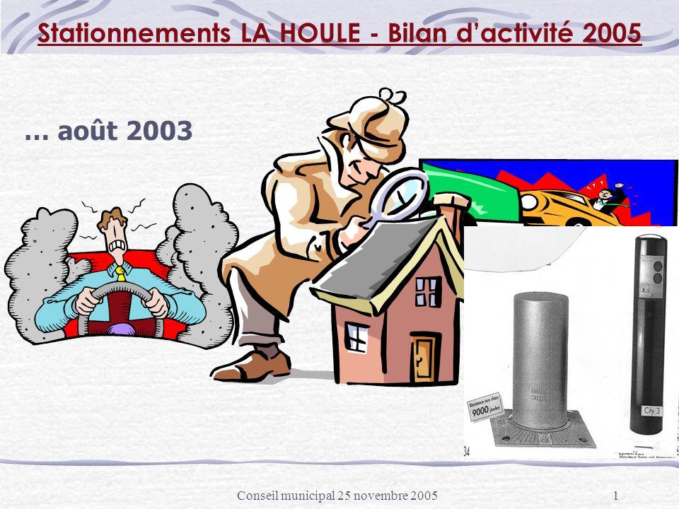 1Conseil municipal 25 novembre 2005 Stationnements LA HOULE - Bilan dactivité 2005 … août 2003