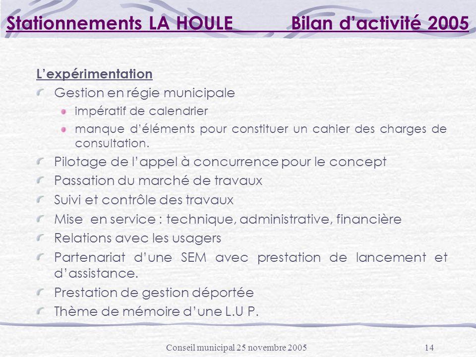Conseil municipal 25 novembre 200514 Stationnements LA HOULE Bilan dactivité 2005 Lexpérimentation Gestion en régie municipale impératif de calendrier manque déléments pour constituer un cahier des charges de consultation.