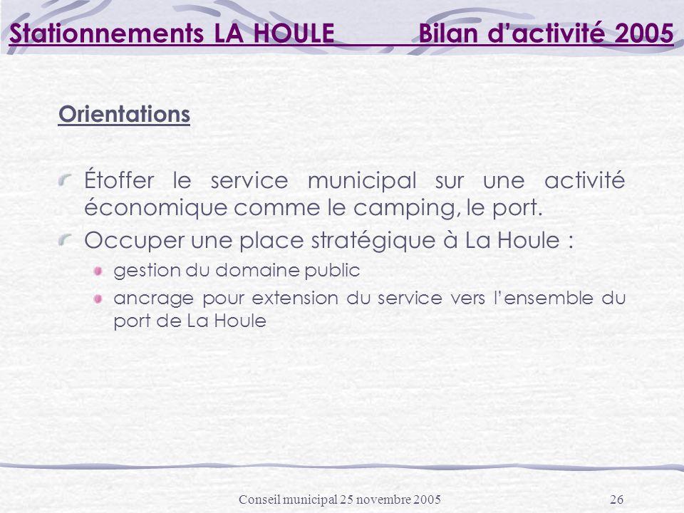 Conseil municipal 25 novembre 200526 Stationnements LA HOULE Bilan dactivité 2005 Orientations Étoffer le service municipal sur une activité économique comme le camping, le port.
