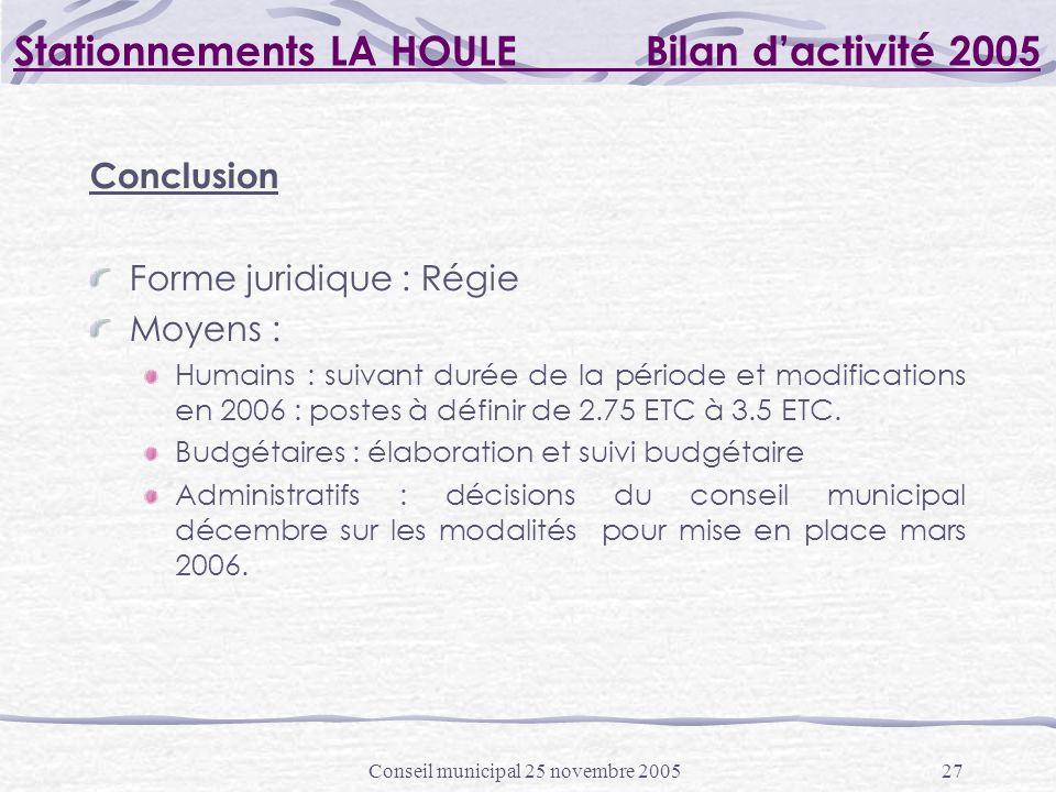 Conseil municipal 25 novembre 200527 Stationnements LA HOULE Bilan dactivité 2005 Conclusion Forme juridique : Régie Moyens : Humains : suivant durée de la période et modifications en 2006 : postes à définir de 2.75 ETC à 3.5 ETC.
