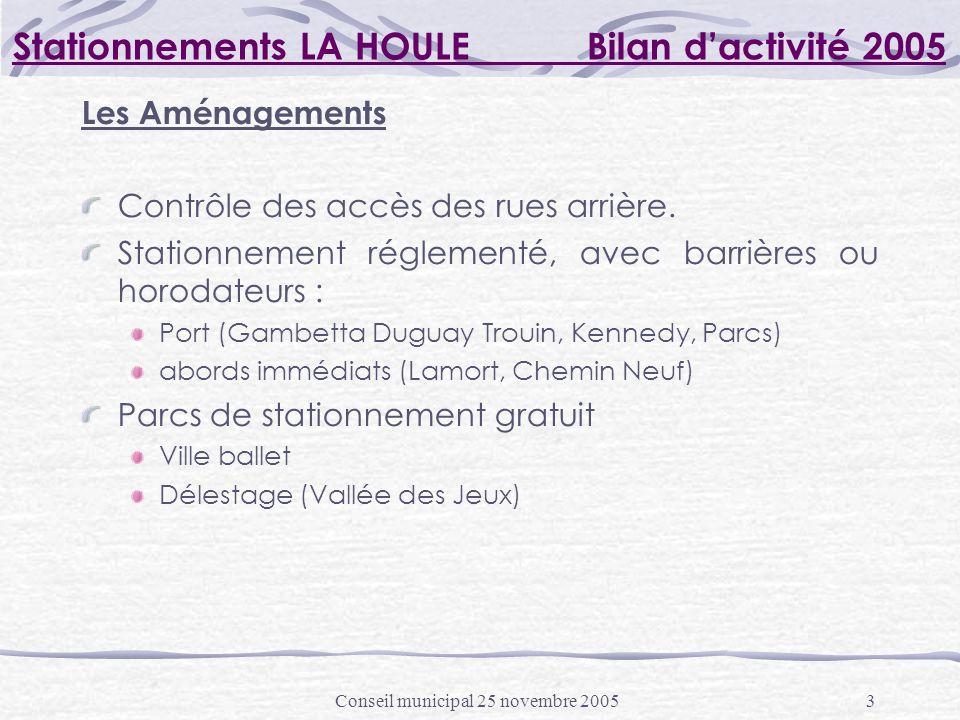 Conseil municipal 25 novembre 20053 Stationnements LA HOULE Bilan dactivité 2005 Les Aménagements Contrôle des accès des rues arrière.