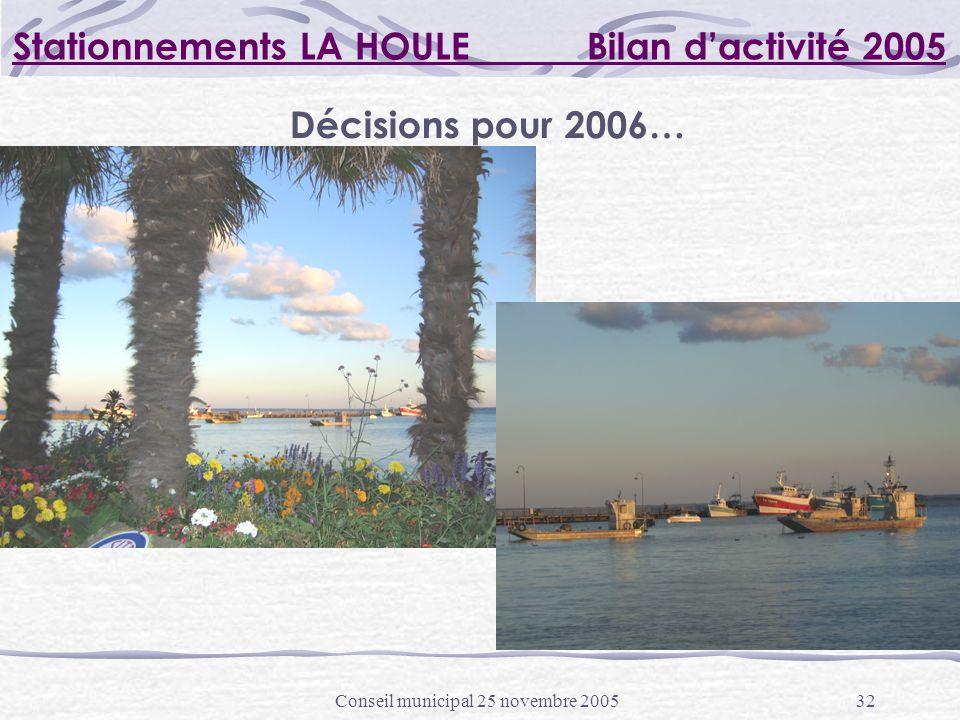 Conseil municipal 25 novembre 200532 Stationnements LA HOULE Bilan dactivité 2005 Décisions pour 2006…