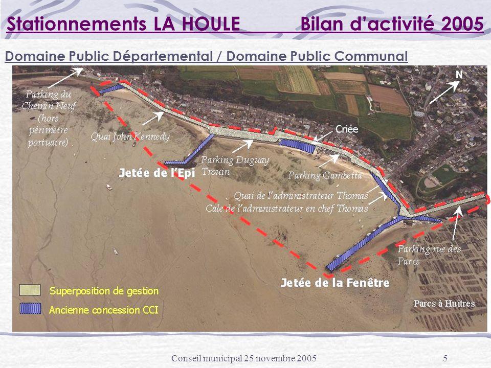Conseil municipal 25 novembre 20055 Stationnements LA HOULE Bilan dactivité 2005 Domaine Public Départemental / Domaine Public Communal