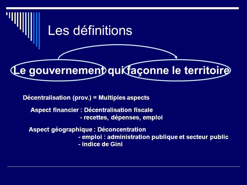 Les définitions Le gouvernement qui façonne le territoire Décentralisation (prov.) = Multiples aspects Aspect financier : Décentralisation fiscale - r