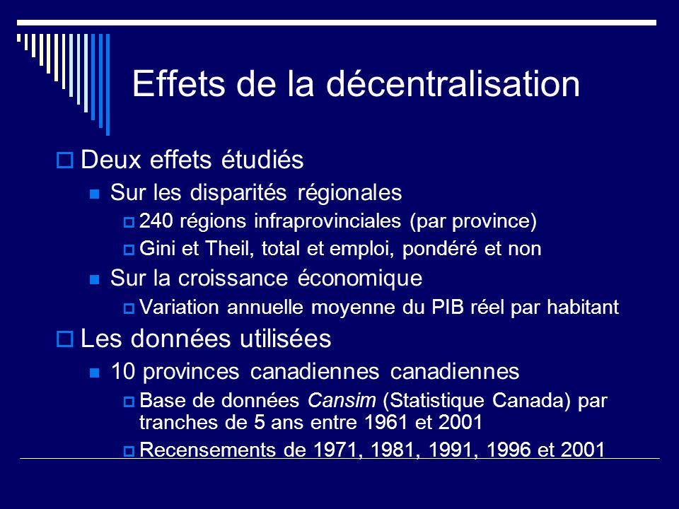 Effets de la décentralisation Deux effets étudiés Sur les disparités régionales 240 régions infraprovinciales (par province) Gini et Theil, total et e
