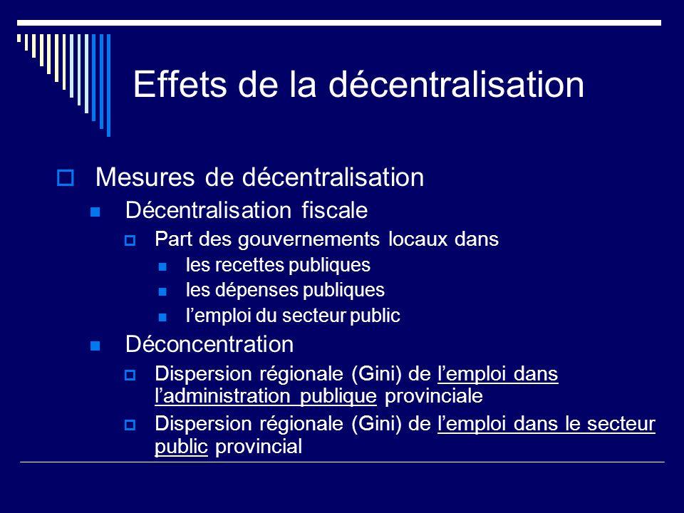 Effets de la décentralisation Mesures de décentralisation Décentralisation fiscale Part des gouvernements locaux dans les recettes publiques les dépenses publiques lemploi du secteur public Déconcentration Dispersion régionale (Gini) de lemploi dans ladministration publique provinciale Dispersion régionale (Gini) de lemploi dans le secteur public provincial