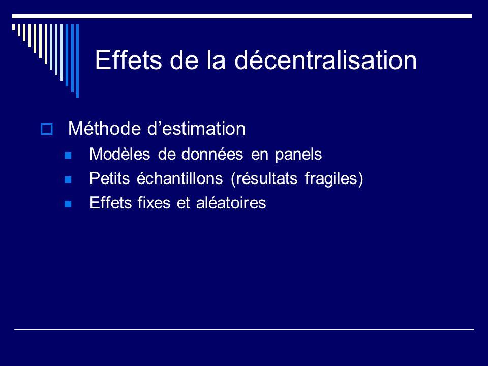 Effets de la décentralisation Méthode destimation Modèles de données en panels Petits échantillons (résultats fragiles) Effets fixes et aléatoires