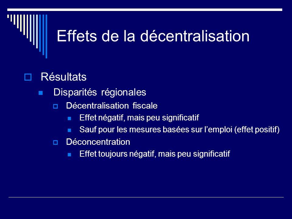 Effets de la décentralisation Résultats Disparités régionales Décentralisation fiscale Effet négatif, mais peu significatif Sauf pour les mesures basé