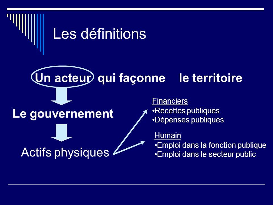 Les définitions Un acteur qui façonne le territoire Le gouvernement Actifs physiques Financiers Recettes publiques Dépenses publiques Humain Emploi dans la fonction publique Emploi dans le secteur public