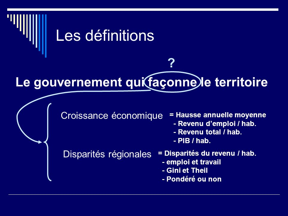 Les définitions Le gouvernement qui façonne le territoire ? Croissance économique Disparités régionales = Hausse annuelle moyenne - Revenu demploi / h