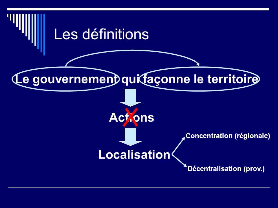 Les définitions Le gouvernement qui façonne le territoire Décentralisation (prov.)