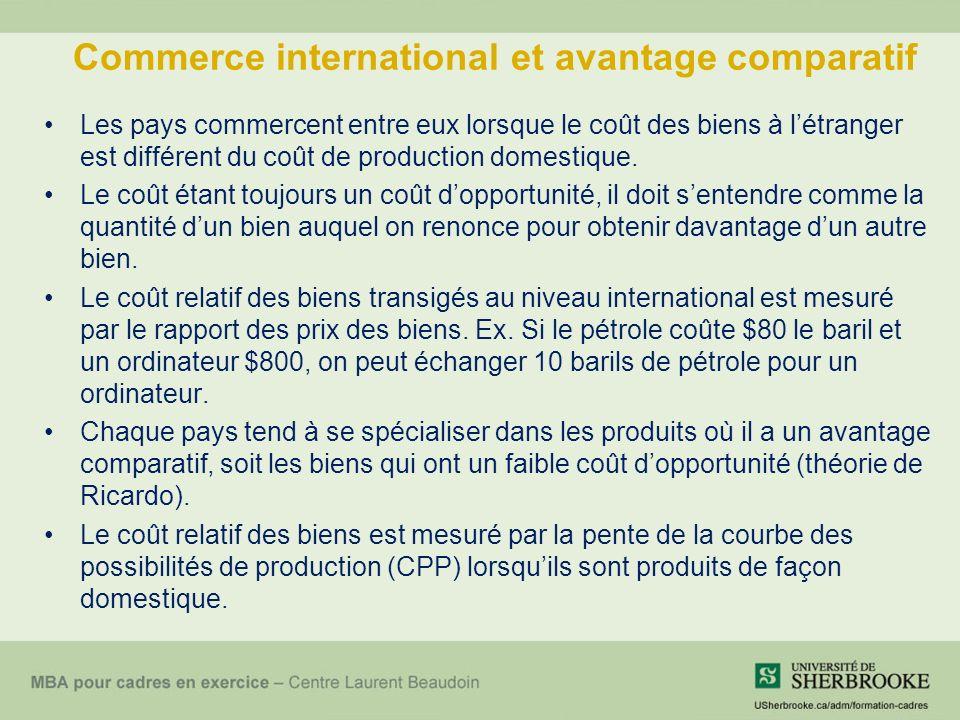 Commerce international et avantage comparatif Les pays commercent entre eux lorsque le coût des biens à létranger est différent du coût de production domestique.