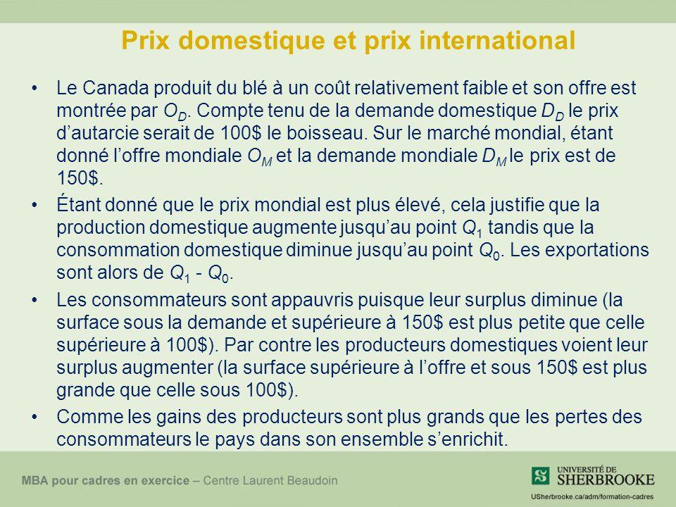 Prix domestique et prix international Le Canada produit du blé à un coût relativement faible et son offre est montrée par O D.