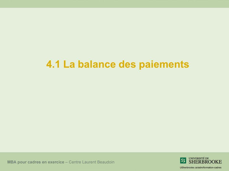 La balance des paiements La balance des paiements est le document statistique qui comptabilise le flux des transactions entre les agents résidents dun pays (particuliers, entreprises, gouvernements) et les non résidents pendant une période de temps (trimestre, année).