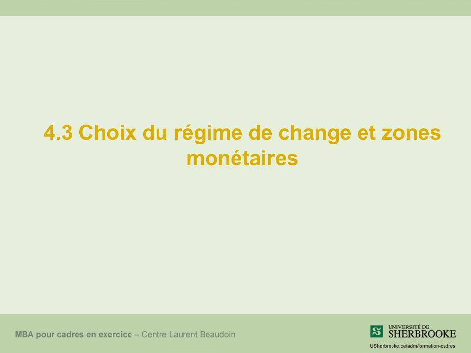 4.3 Choix du régime de change et zones monétaires