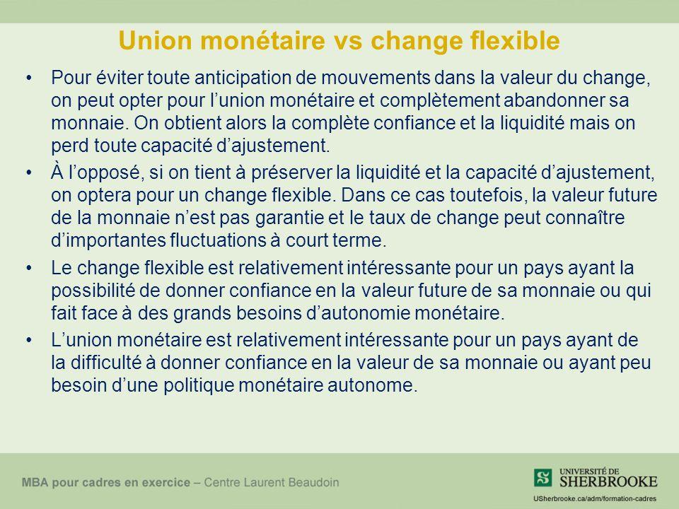 Union monétaire vs change flexible Pour éviter toute anticipation de mouvements dans la valeur du change, on peut opter pour lunion monétaire et complètement abandonner sa monnaie.