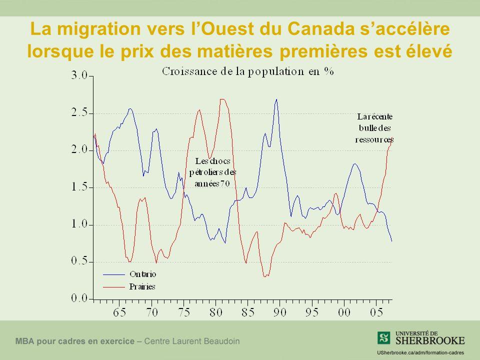 La migration vers lOuest du Canada saccélère lorsque le prix des matières premières est élevé
